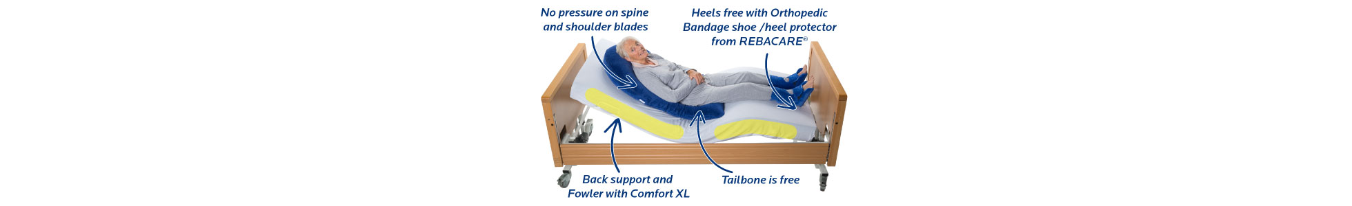 REBACARE® Supine position instructions